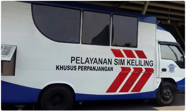 Jadwal SIM Keliling Tangerang Selatan 2019