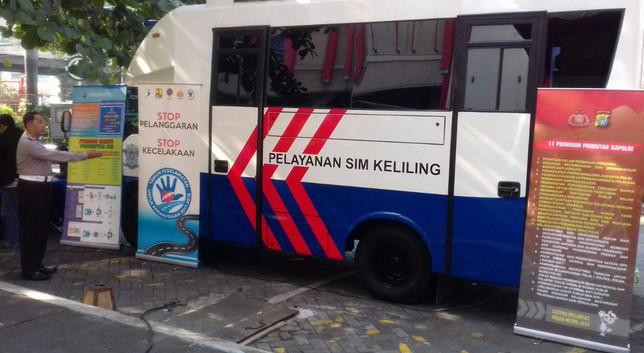 Tempat Perpanjangan SIM Keliling Di Tangerang Selatan