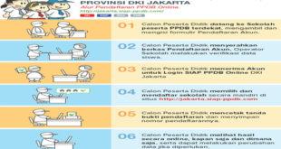 Cara Daftar PPDB Tangerang Selatan 2019